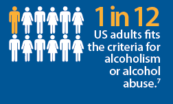 alcohol and drug abuse treatment statistics image
